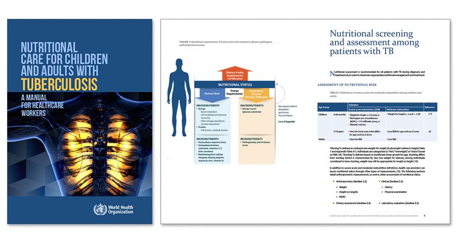 Facilitator guideline-WHO