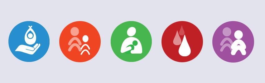 six global targets