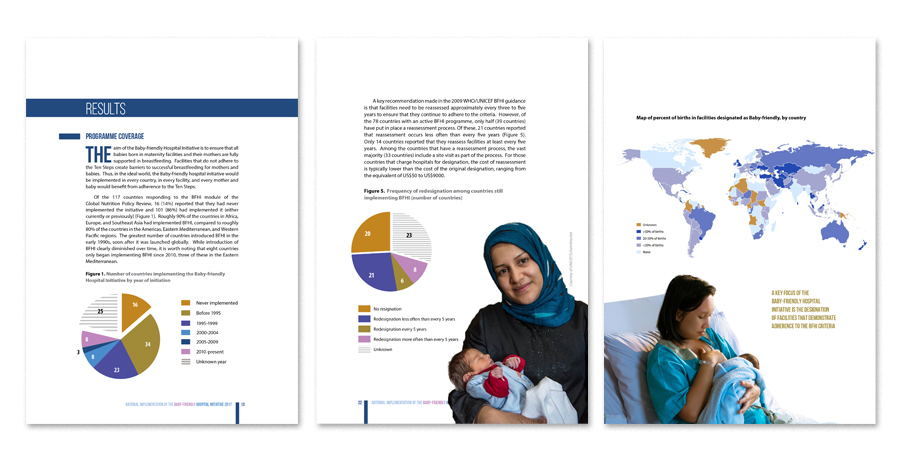 Nutrition-WHO-Report-2017